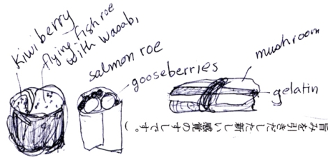 Drawings and Notes on the Fruit Sushi at AJisai