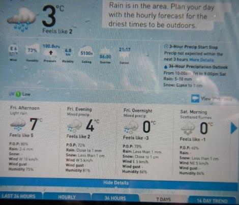 Banff Weather Forecast