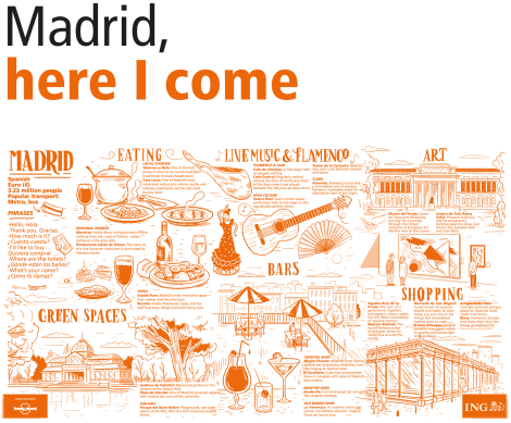 ING Bucket List for Madrid