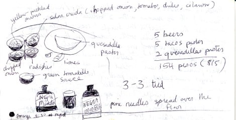 drawing of our quesadillas and fixings in San Cristobal, Mexico