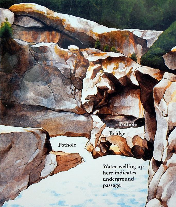 Nairn Falls Sign