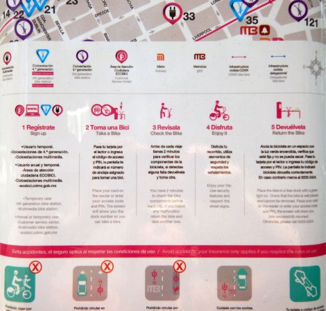 how to use bike stations in Mexico City (a lesson in the Spanish informal imperative)